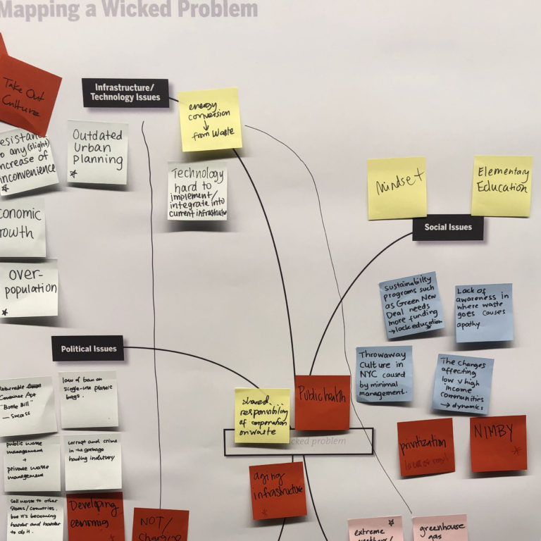 Teaching Design Futures at SVA Long-term Thinking for Sustainable Practices (Guest Blog)
